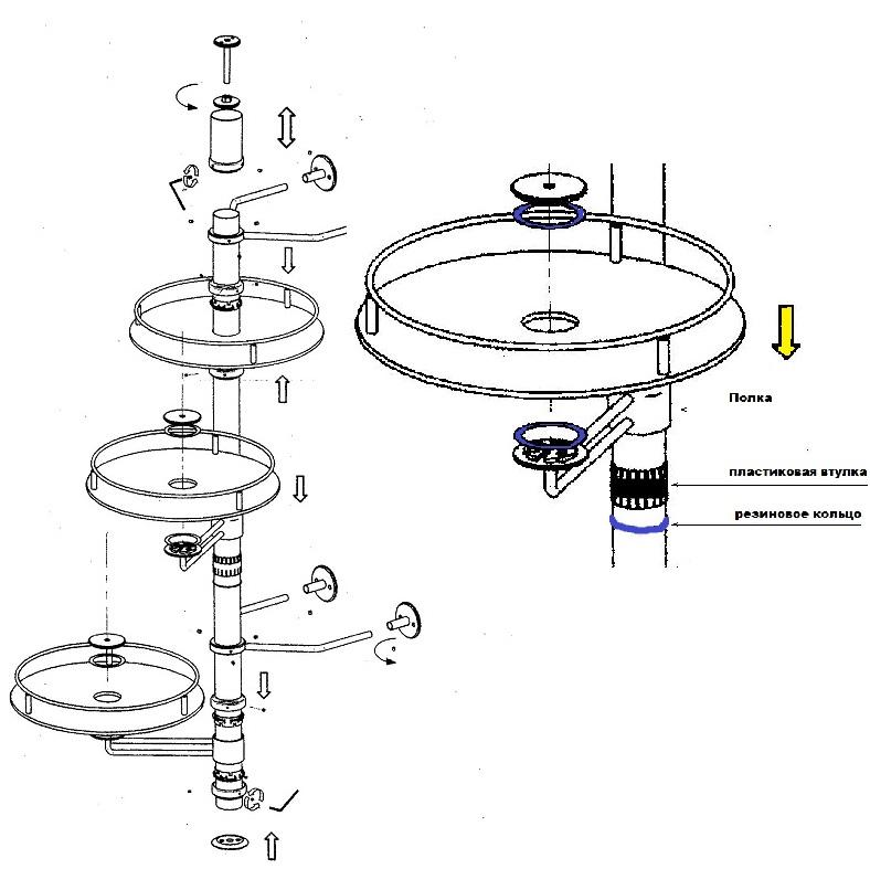 Схема сборки барной стойки